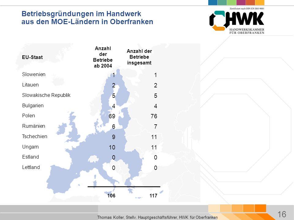 16 Thomas Koller, Stellv. Hauptgeschäftsführer, HWK für Oberfranken Betriebsgründungen im Handwerk aus den MOE-Ländern in Oberfranken EU-Staat Anzahl