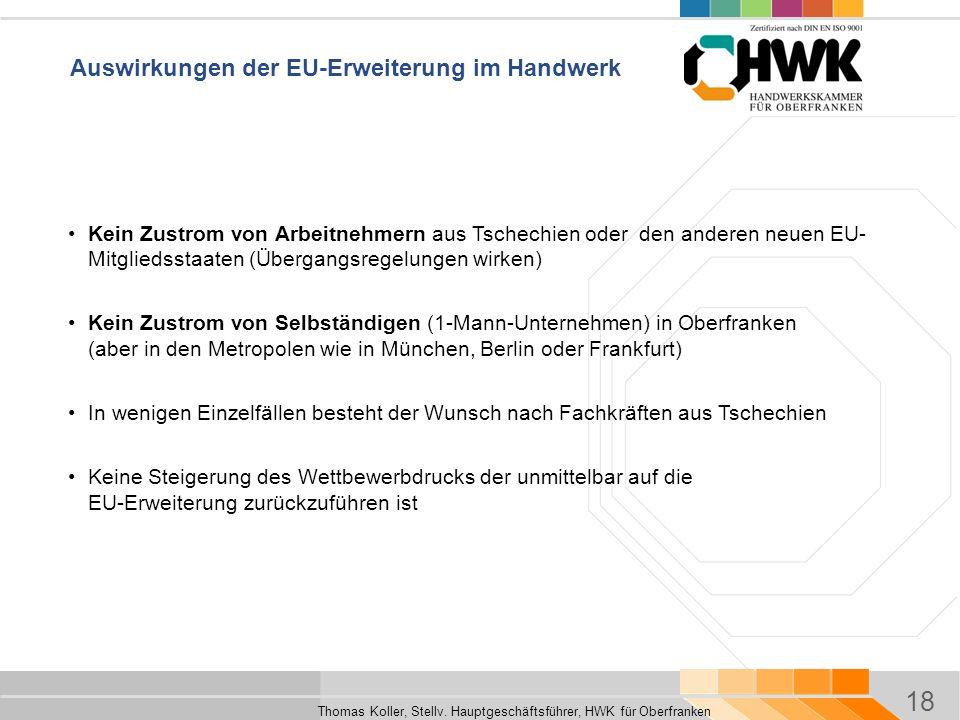 18 Thomas Koller, Stellv. Hauptgeschäftsführer, HWK für Oberfranken Auswirkungen der EU-Erweiterung im Handwerk Kein Zustrom von Arbeitnehmern aus Tsc