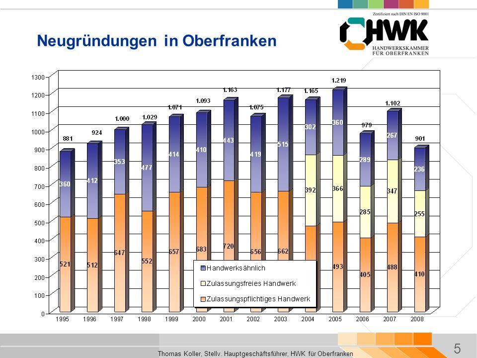 5 Thomas Koller, Stellv. Hauptgeschäftsführer, HWK für Oberfranken Neugründungen in Oberfranken