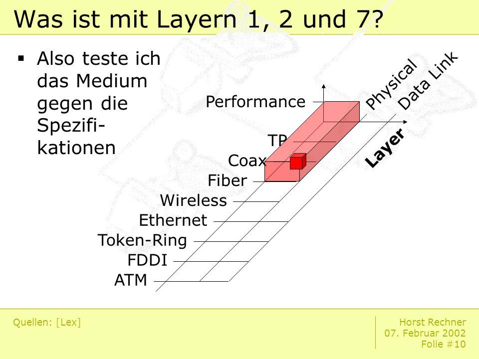 Horst Rechner 07. Februar 2002 Folie #10 Was ist mit Layern 1, 2 und 7.