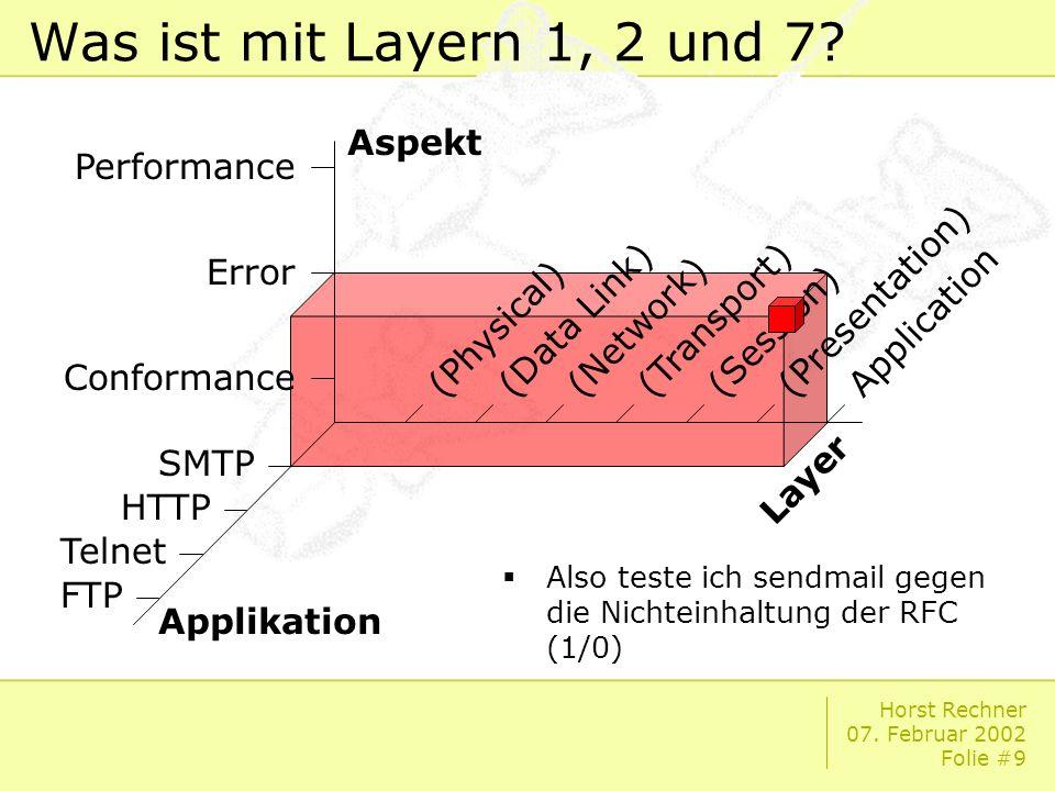 Horst Rechner 07.Februar 2002 Folie #10 Was ist mit Layern 1, 2 und 7.