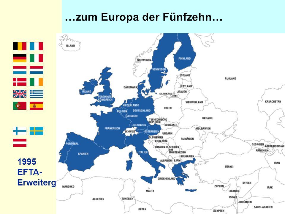 …zum Europa der Fünfzehn… 1995 EFTA- Erweiterg.