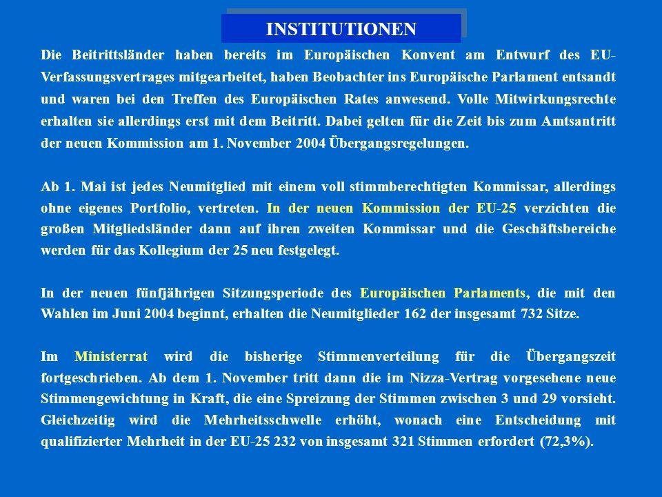 INSTITUTIONEN Die Beitrittsländer haben bereits im Europäischen Konvent am Entwurf des EU- Verfassungsvertrages mitgearbeitet, haben Beobachter ins Eu