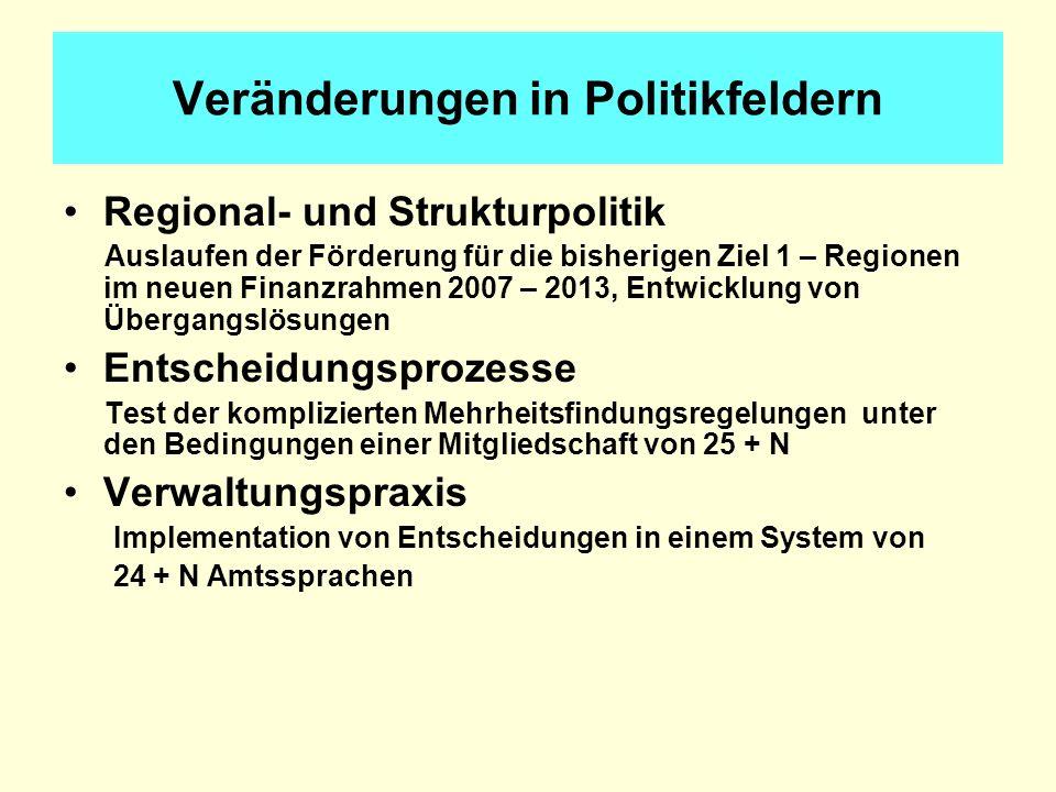 Veränderungen in Politikfeldern Regional- und Strukturpolitik Auslaufen der Förderung für die bisherigen Ziel 1 – Regionen im neuen Finanzrahmen 2007