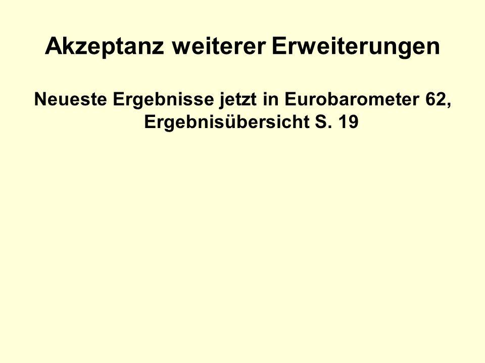 Akzeptanz weiterer Erweiterungen Neueste Ergebnisse jetzt in Eurobarometer 62, Ergebnisübersicht S. 19