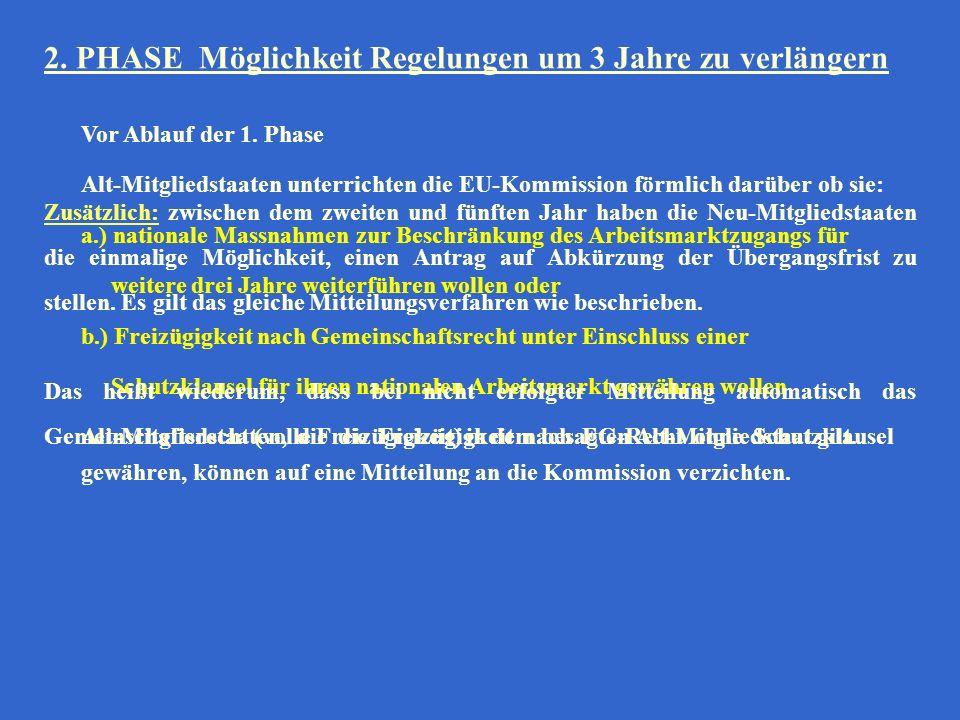 Vor Ablauf der 1. Phase Alt-Mitgliedstaaten unterrichten die EU-Kommission förmlich darüber ob sie: a.) nationale Massnahmen zur Beschränkung des Arbe