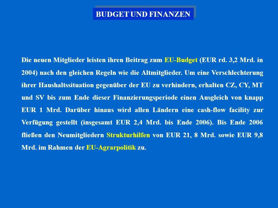 BUDGET UND FINANZEN Die neuen Mitglieder leisten ihren Beitrag zum EU-Budget (EUR rd. 3,2 Mrd. in 2004) nach den gleichen Regeln wie die Altmitglieder