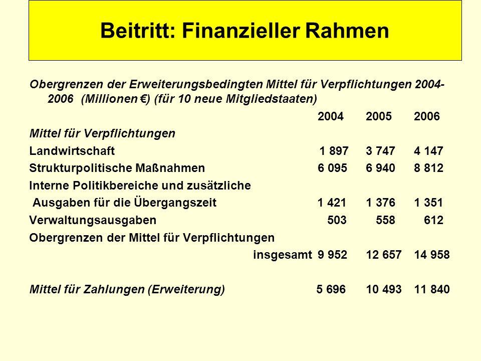 Beitritt: Finanzieller Rahmen Obergrenzen der Erweiterungsbedingten Mittel für Verpflichtungen 2004- 2006 (Millionen ) (für 10 neue Mitgliedstaaten) 2