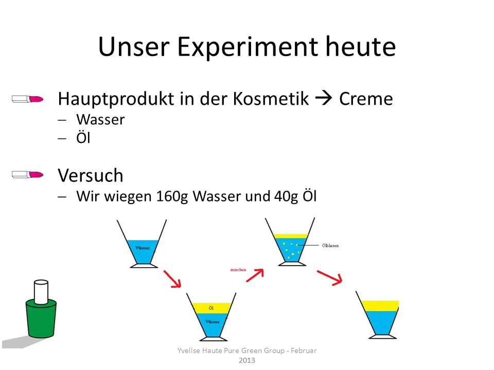 Yvelise Haute Pure Green Group - Februar 2013 Unser Experiment heute Yvelise Haute Pure Green Group - Februar 2013 Hauptprodukt in der Kosmetik Creme