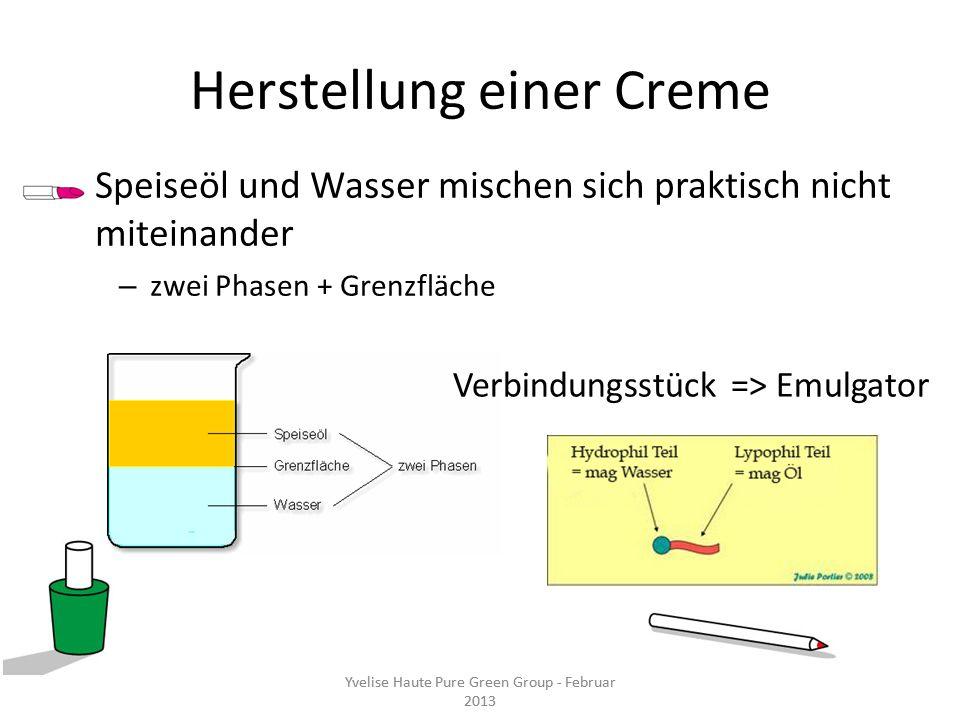 Yvelise Haute Pure Green Group - Februar 2013 Herstellung einer Creme Speiseöl und Wasser mischen sich praktisch nicht miteinander – zwei Phasen + Gre