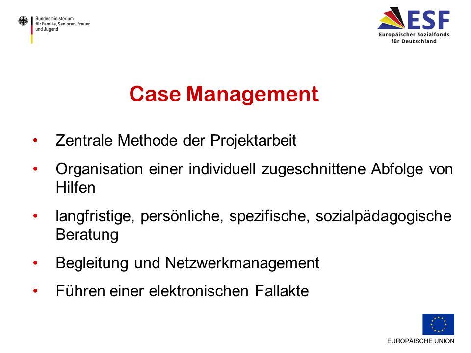 Zentrale Methode der Projektarbeit Organisation einer individuell zugeschnittene Abfolge von Hilfen langfristige, persönliche, spezifische, sozialpädagogische Beratung Begleitung und Netzwerkmanagement Führen einer elektronischen Fallakte Case Management