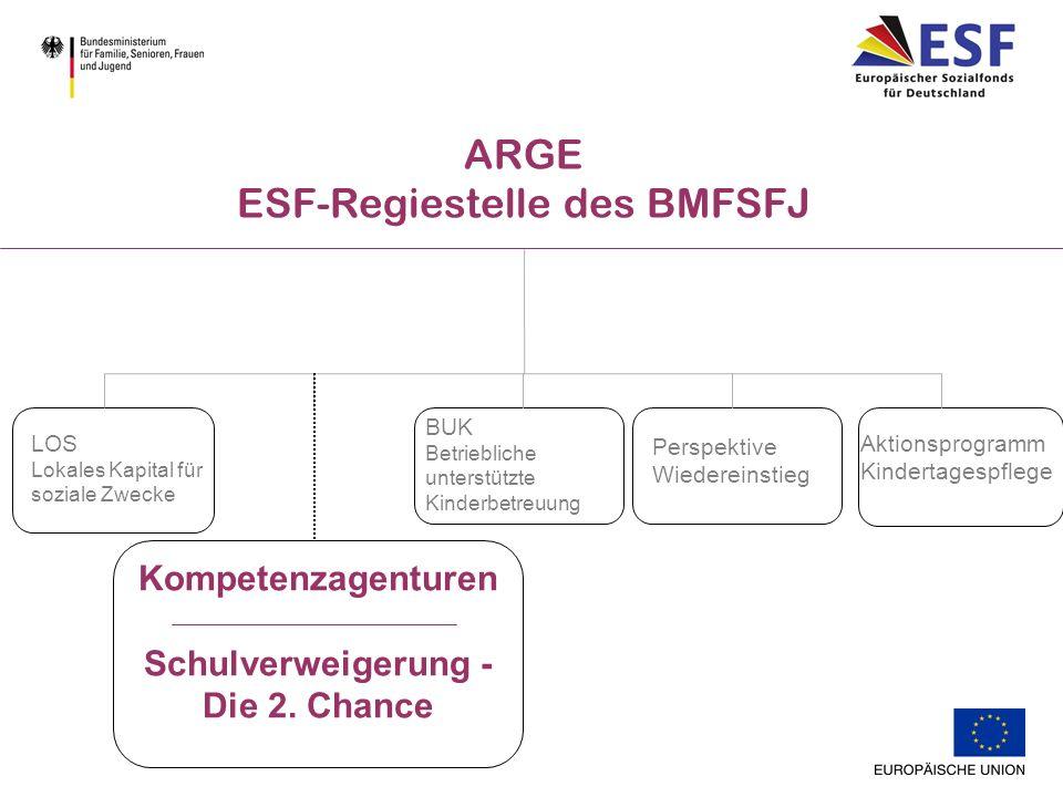 ARGE ESF-Regiestelle des BMFSFJ LOS Lokales Kapital für soziale Zwecke BUK Betriebliche unterstützte Kinderbetreuung Perspektive Wiedereinstieg Aktionsprogramm Kindertagespflege Kompetenzagenturen Schulverweigerung - Die 2.