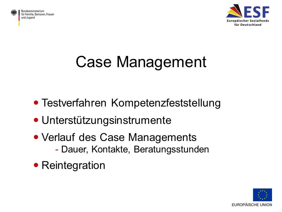 Testverfahren Kompetenzfeststellung Unterstützungsinstrumente Verlauf des Case Managements - Dauer, Kontakte, Beratungsstunden Reintegration Case Mana