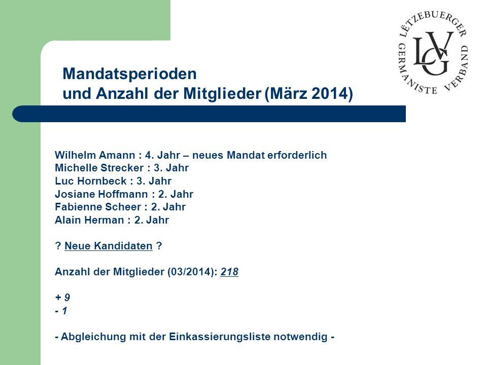 Mandatsperioden und Anzahl der Mitglieder (März 2014) Wilhelm Amann : 4.