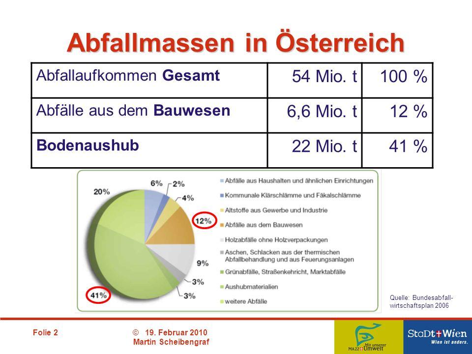 Folie 2© 19. Februar 2010 Martin Scheibengraf Abfallmassen in Österreich Abfallaufkommen Gesamt 54 Mio. t100 % Abfälle aus dem Bauwesen 6,6 Mio. t12 %