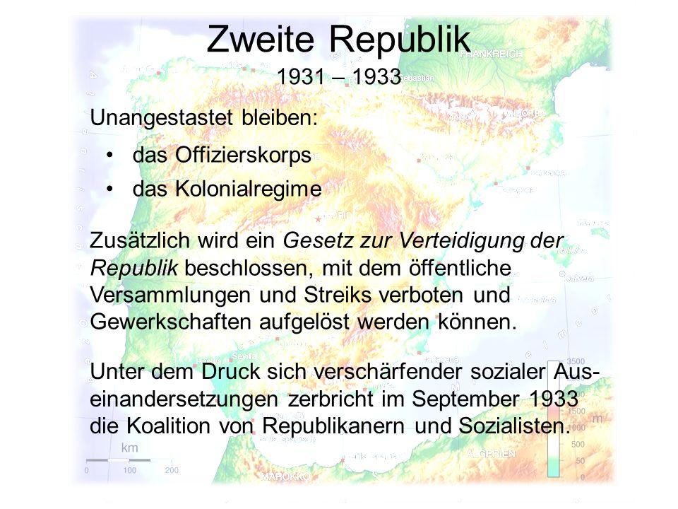 Zweite Republik 1931 – 1933 Unangestastet bleiben: das Offizierskorps das Kolonialregime Zusätzlich wird ein Gesetz zur Verteidigung der Republik besc