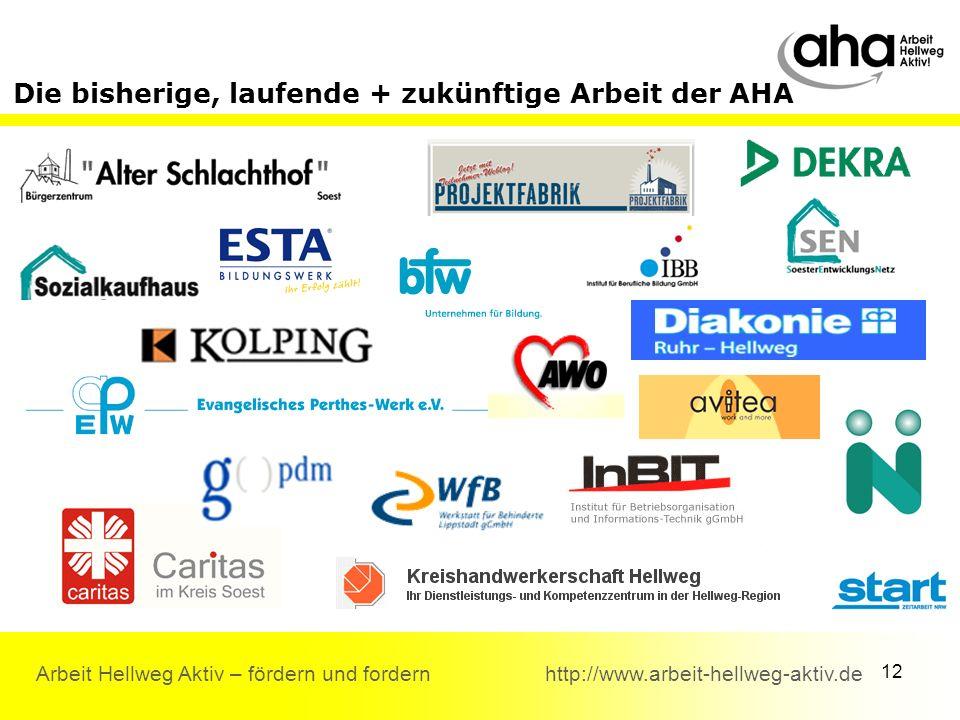 12 Arbeit Hellweg Aktiv – fördern und fordern http://www.arbeit-hellweg-aktiv.de Die bisherige, laufende + zukünftige Arbeit der AHA