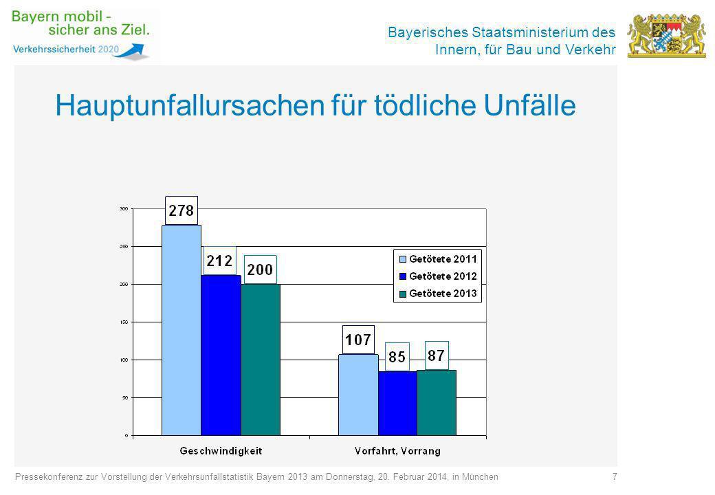 Bayerisches Staatsministerium des Innern, für Bau und Verkehr Pressekonferenz zur Vorstellung der Verkehrsunfallstatistik Bayern 2013 am Donnerstag, 2