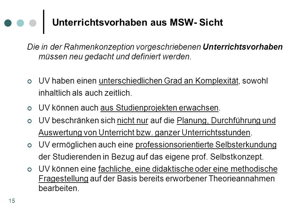15 Unterrichtsvorhaben aus MSW- Sicht Die in der Rahmenkonzeption vorgeschriebenen Unterrichtsvorhaben müssen neu gedacht und definiert werden. UV hab