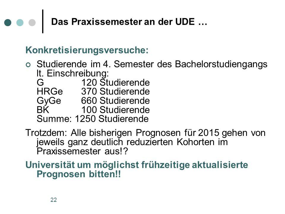 22 Das Praxissemester an der UDE … Konkretisierungsversuche: Studierende im 4. Semester des Bachelorstudiengangs lt. Einschreibung: G120 Studierende H