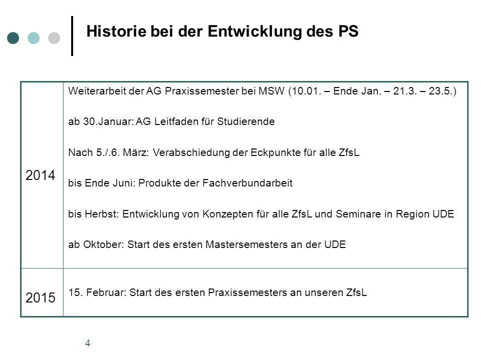 4 Historie bei der Entwicklung des PS 2014 Weiterarbeit der AG Praxissemester bei MSW (10.01. – Ende Jan. – 21.3. – 23.5.) ab 30.Januar: AG Leitfaden