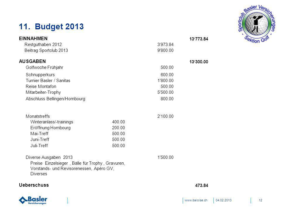 www.baloise.ch 11. Budget 2013 04.02.201312 EINNAHMEN 13773.84 Restguthaben 20123973.84 Beitrag Sportclub 20139'800.00 AUSGABEN 13300.00 Golfwoche Frü