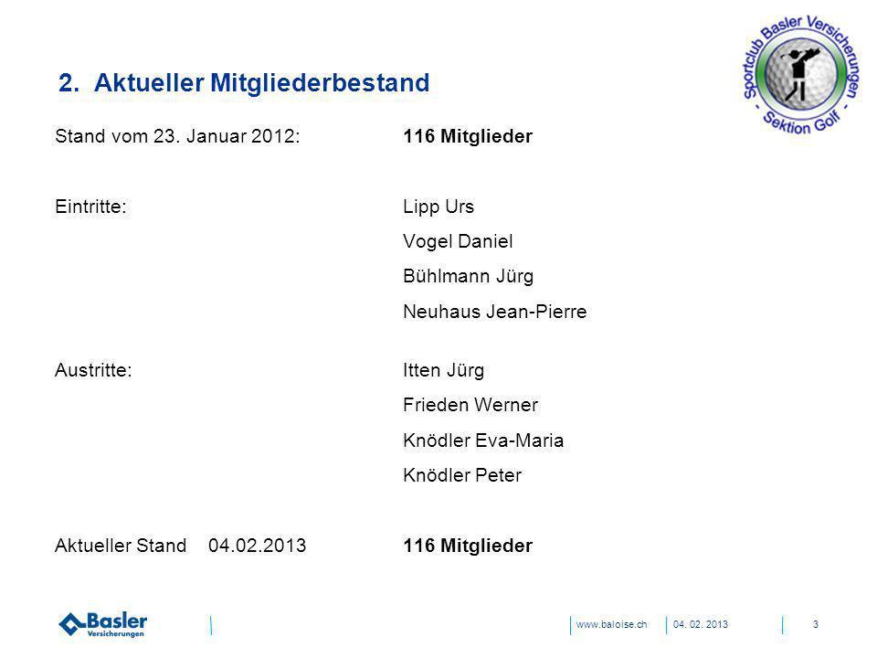 www.baloise.ch 2. Aktueller Mitgliederbestand 04. 02. 20133 Stand vom 23. Januar 2012: 116 Mitglieder Eintritte:Lipp Urs Vogel Daniel Bühlmann Jürg Ne