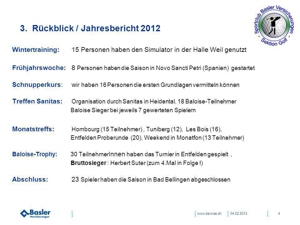 www.baloise.ch 3. Rückblick / Jahresbericht 2012 04.02.20134 Wintertraining: 15 Personen haben den Simulator in der Halle Weil genutzt Frühjahrswoche: