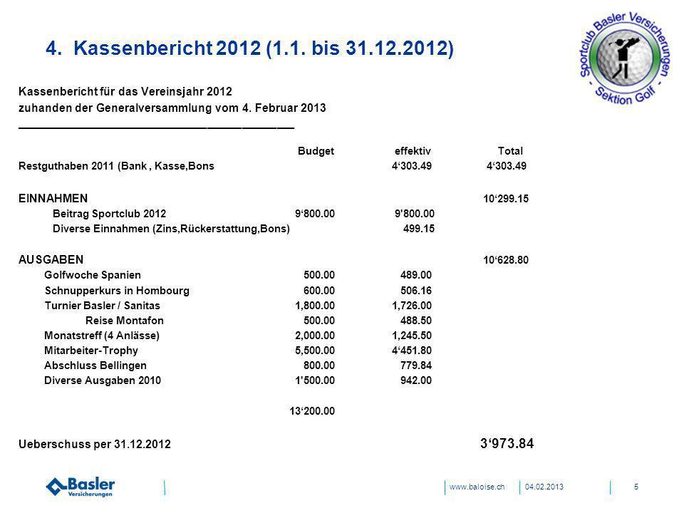 www.baloise.ch Kassenbericht für das Vereinsjahr 2012 zuhanden der Generalversammlung vom 4. Februar 2013 ____________________________________________