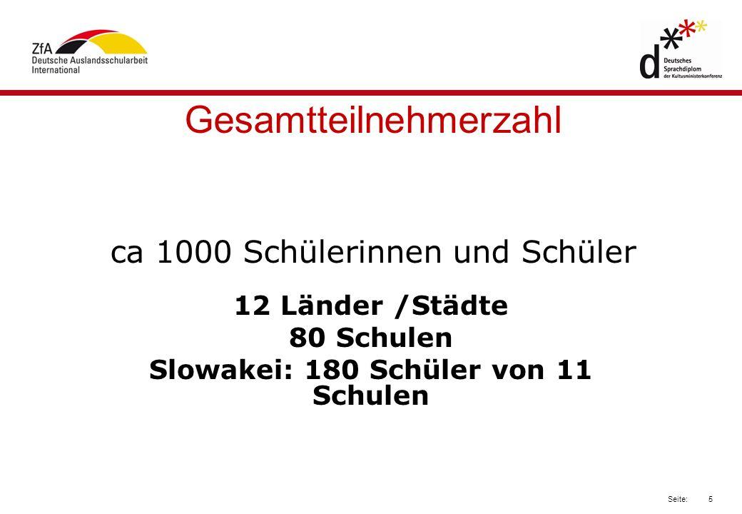 5 Seite: Gesamtteilnehmerzahl ca 1000 Schülerinnen und Schüler 12 Länder /Städte 80 Schulen Slowakei: 180 Schüler von 11 Schulen