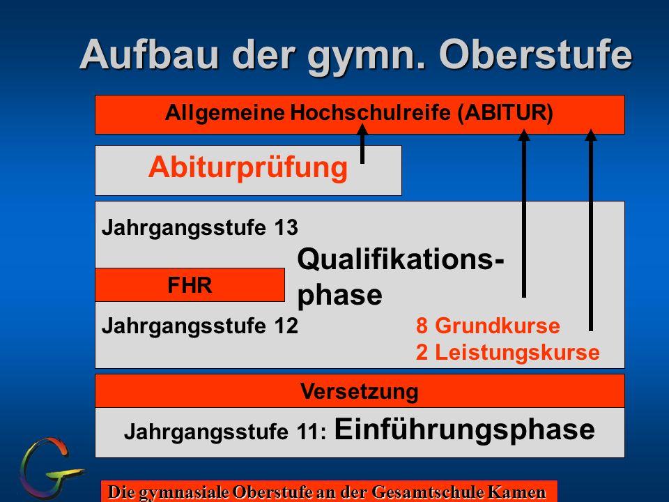 Die gymnasiale Oberstufe an der Gesamtschule Kamen Das Fächerangebot I + II I.