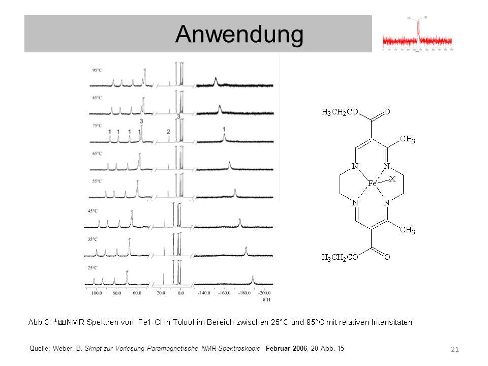 Anwendung 21 Quelle: Weber, B. Skript zur Vorlesung Paramagnetische NMR-Spektroskopie Februar 2006, 20 Abb. 15