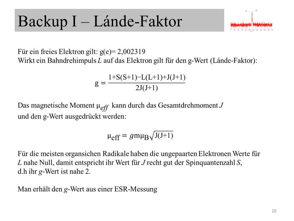 Backup I – Lánde-Faktor 28