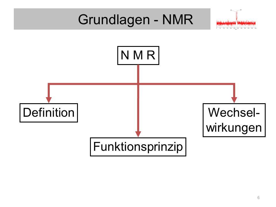 N M R Definition Grundlagen - NMR Wechsel- wirkungen Funktionsprinzip 6