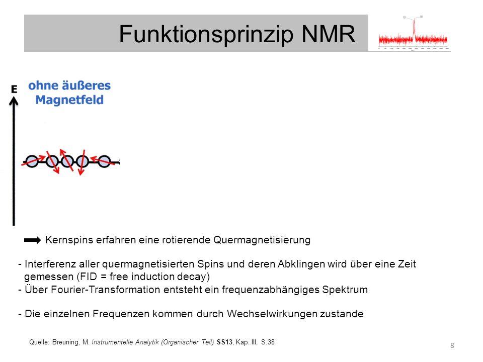 Funktionsprinzip NMR 8 Quelle: Breuning, M. Instrumentelle Analytik (Organischer Teil) SS13, Kap. III, S.38 Kernspins erfahren eine rotierende Quermag