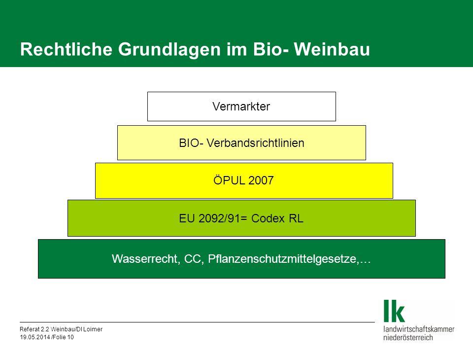 Referat 2.2 Weinbau/DI Loimer 19.05.2014 /Folie 10 Rechtliche Grundlagen im Bio- Weinbau Wasserrecht, CC, Pflanzenschutzmittelgesetze,… EU 2092/91= Co