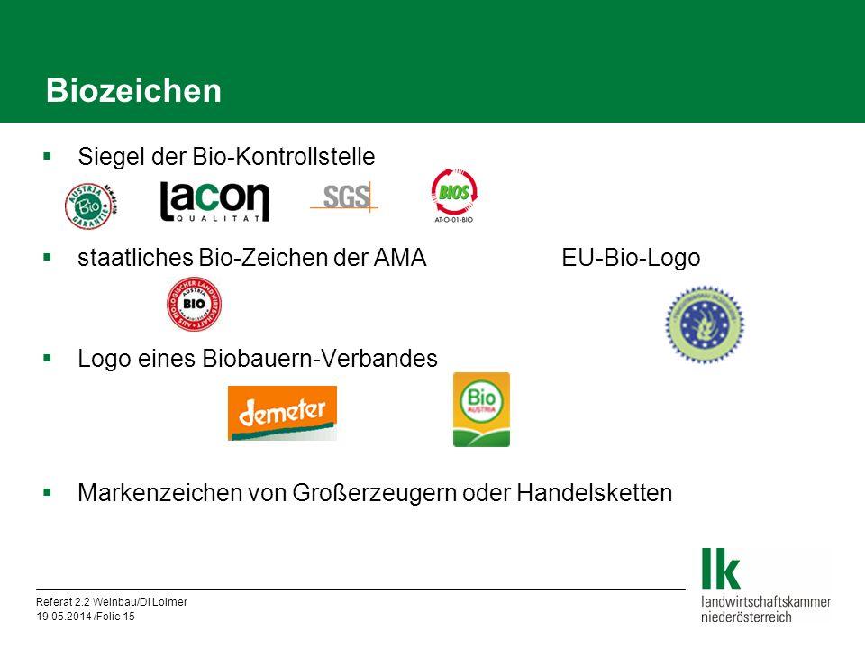 Referat 2.2 Weinbau/DI Loimer 19.05.2014 /Folie 15 Biozeichen Siegel der Bio-Kontrollstelle staatliches Bio-Zeichen der AMA EU-Bio-Logo Logo eines Biobauern-Verbandes Markenzeichen von Großerzeugern oder Handelsketten