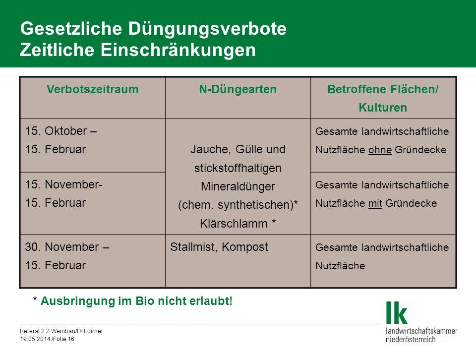 Referat 2.2 Weinbau/DI Loimer 19.05.2014 /Folie 16 Gesetzliche Düngungsverbote Zeitliche Einschränkungen VerbotszeitraumN-Düngearten Betroffene Flächen/ Kulturen 15.