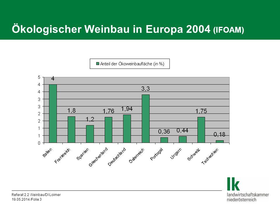 Referat 2.2 Weinbau/DI Loimer 19.05.2014 /Folie 3 Ökologischer Weinbau in Europa 2004 (IFOAM)