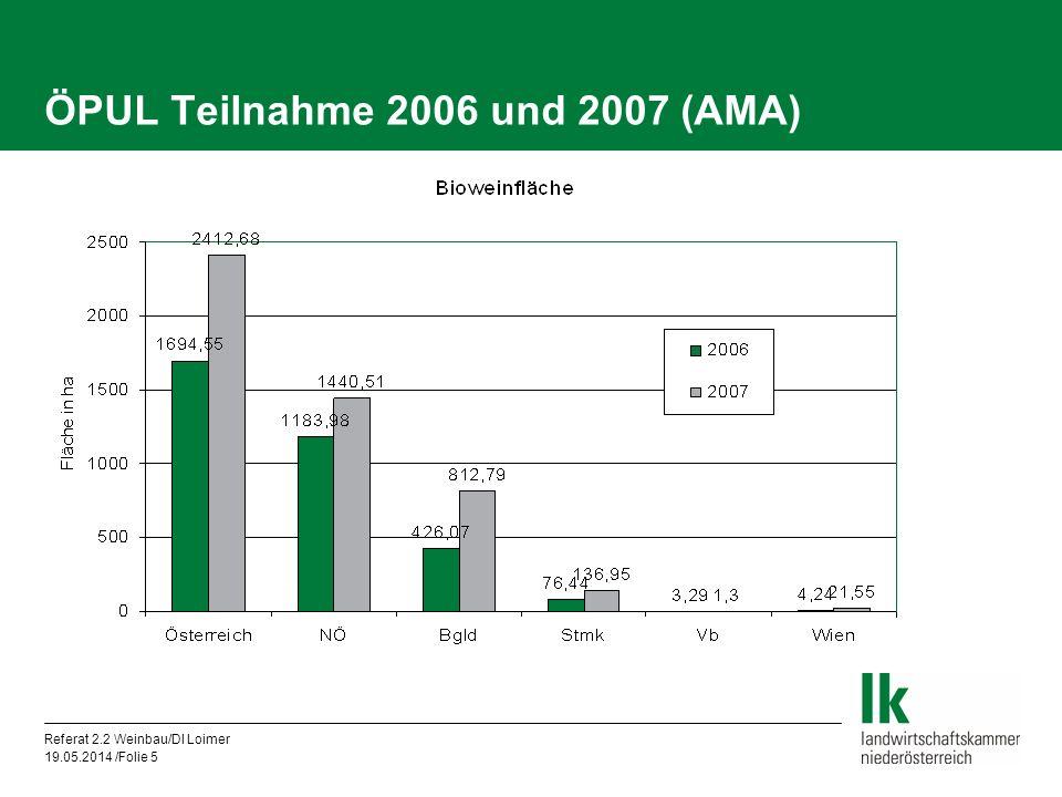 Referat 2.2 Weinbau/DI Loimer 19.05.2014 /Folie 5 ÖPUL Teilnahme 2006 und 2007 (AMA)