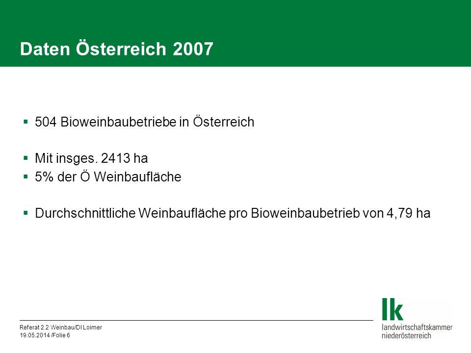Referat 2.2 Weinbau/DI Loimer 19.05.2014 /Folie 6 Daten Österreich 2007 504 Bioweinbaubetriebe in Österreich Mit insges. 2413 ha 5% der Ö Weinbaufläch