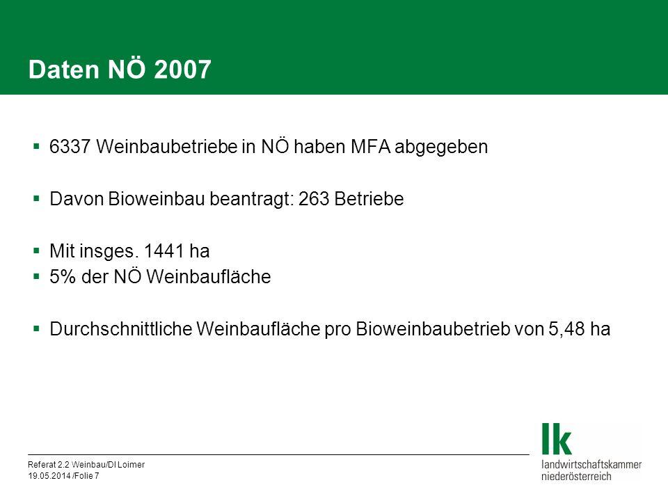 Referat 2.2 Weinbau/DI Loimer 19.05.2014 /Folie 7 Daten NÖ 2007 6337 Weinbaubetriebe in NÖ haben MFA abgegeben Davon Bioweinbau beantragt: 263 Betrieb