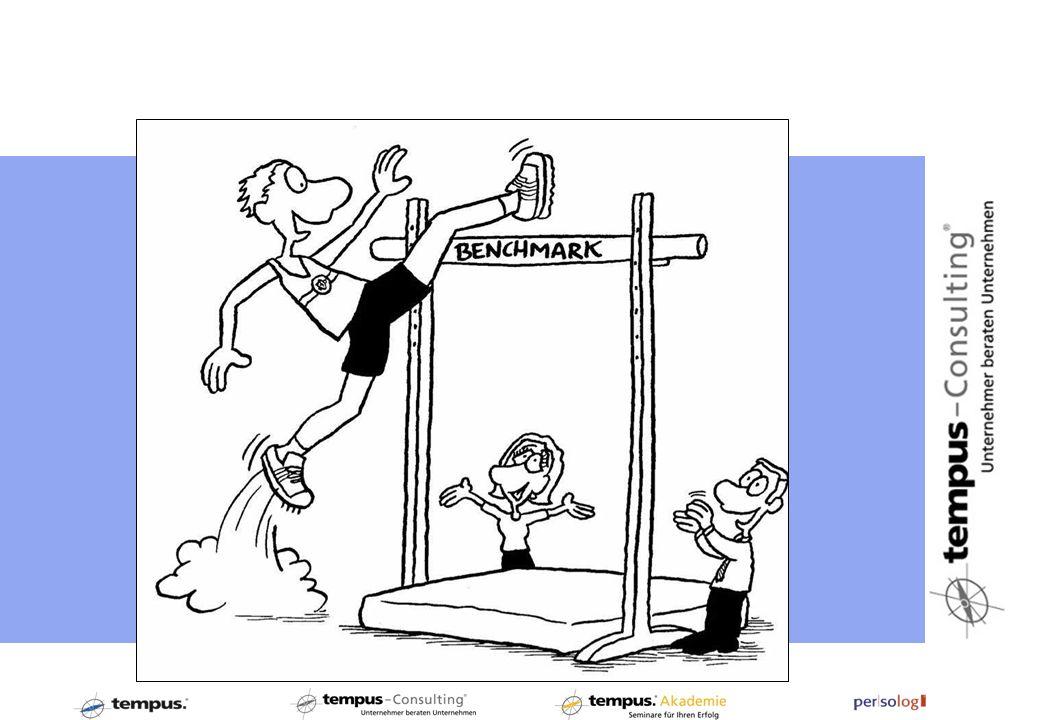 Komplexität des Managementkonzepts Unternehmensgröße/ Professionalitätdes Managements TEMP BSC EFQM Kick off – Ganzheitliche Unternehmensführung Regelmäßiger Strategieprozess Komplexitätssprünge in der Unternehmensführung TEMP im Zusammenspiel unterschiedlicher Methoden