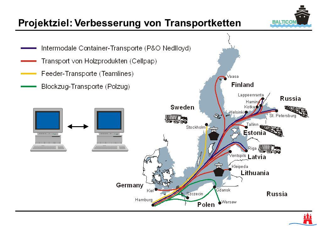 Projektziel: Verbesserung von Transportketten
