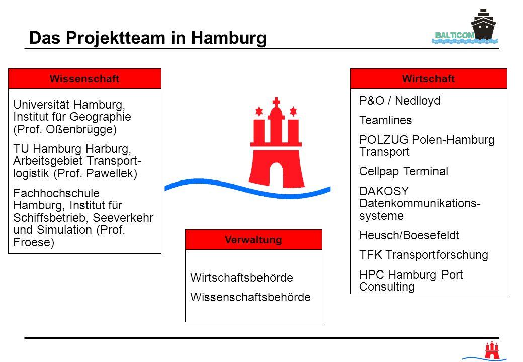 Das Projektteam in Hamburg Verwaltung WissenschaftWirtschaft Wirtschaftsbehörde Wissenschaftsbehörde Universität Hamburg, Institut für Geographie (Pro
