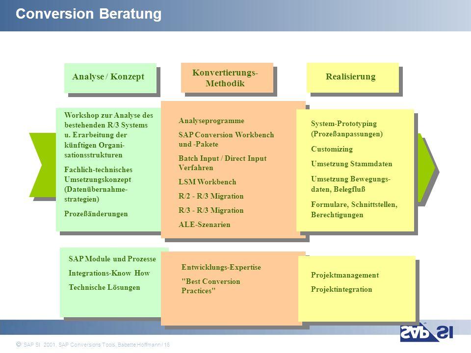 SAP Systems Integration AG 2001 / 16 SAP SI 2001, SAP Conversions Tools, Babette Hoffmann / 16 Conversion Beratung Analyse / Konzept Workshop zur Anal