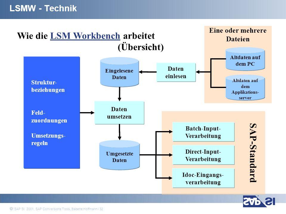 SAP Systems Integration AG 2001 / 32 SAP SI 2001, SAP Conversions Tools, Babette Hoffmann / 32 Eine oder mehrere Dateien SAP-Standard Daten umsetzen B