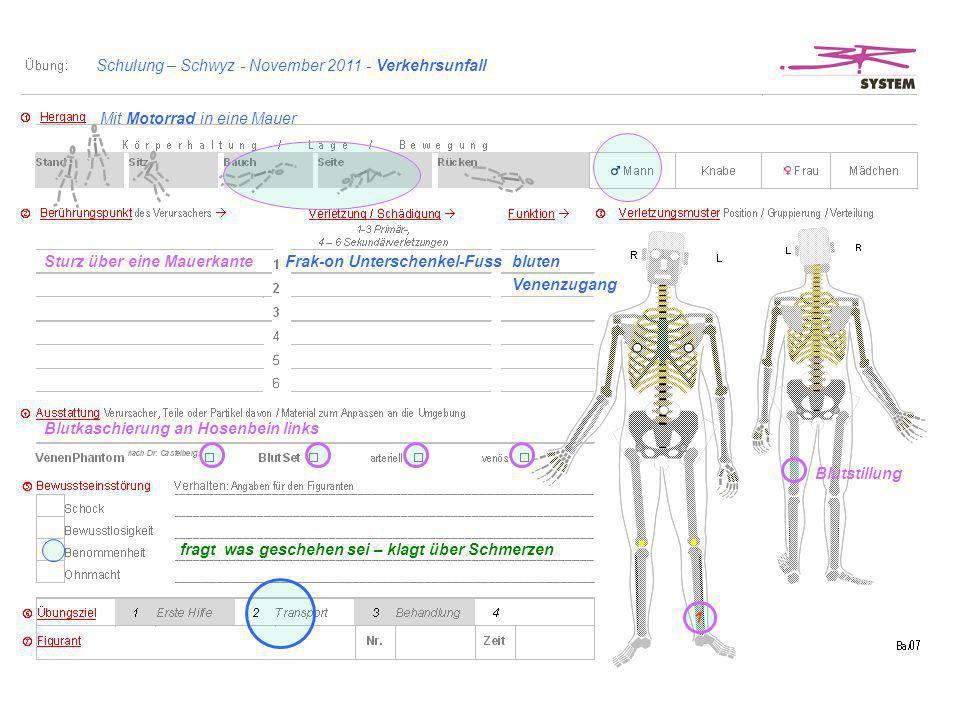 1 Schulung – Schwyz - November 2011 - Verkehrsunfall Frak-on Unterschenkel-FussSturz über eine Mauerkante Blutkaschierung an Hosenbein links fragt was