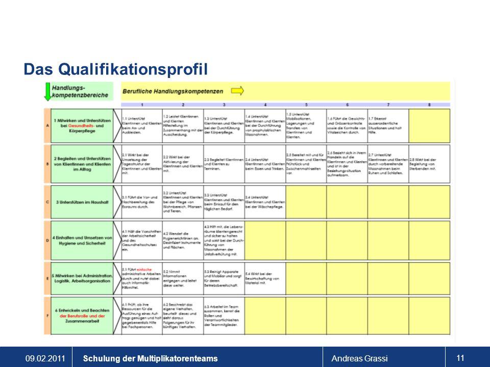 09.02.2011Andreas Grassi 11 Schulung der Multiplikatorenteams Das Qualifikationsprofil