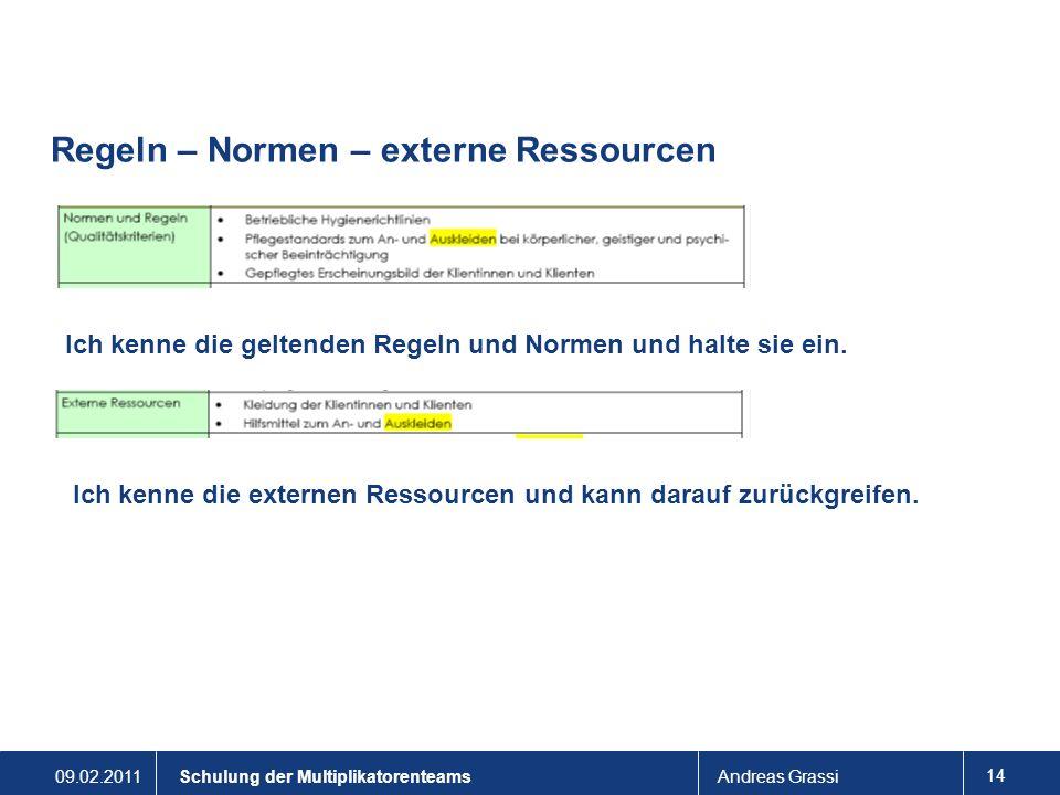 09.02.2011Andreas Grassi 14 Schulung der Multiplikatorenteams Regeln – Normen – externe Ressourcen Ich kenne die geltenden Regeln und Normen und halte